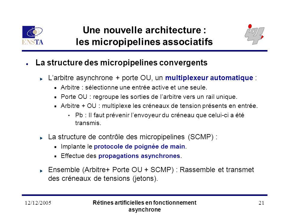 12/12/2005Rétines artificielles en fonctionnement asynchrone 21 Une nouvelle architecture : les micropipelines associatifs La structure des micropipel