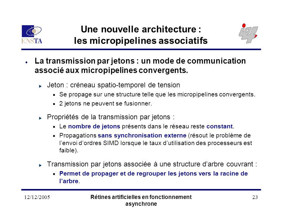 12/12/2005Rétines artificielles en fonctionnement asynchrone 23 Une nouvelle architecture : les micropipelines associatifs La transmission par jetons