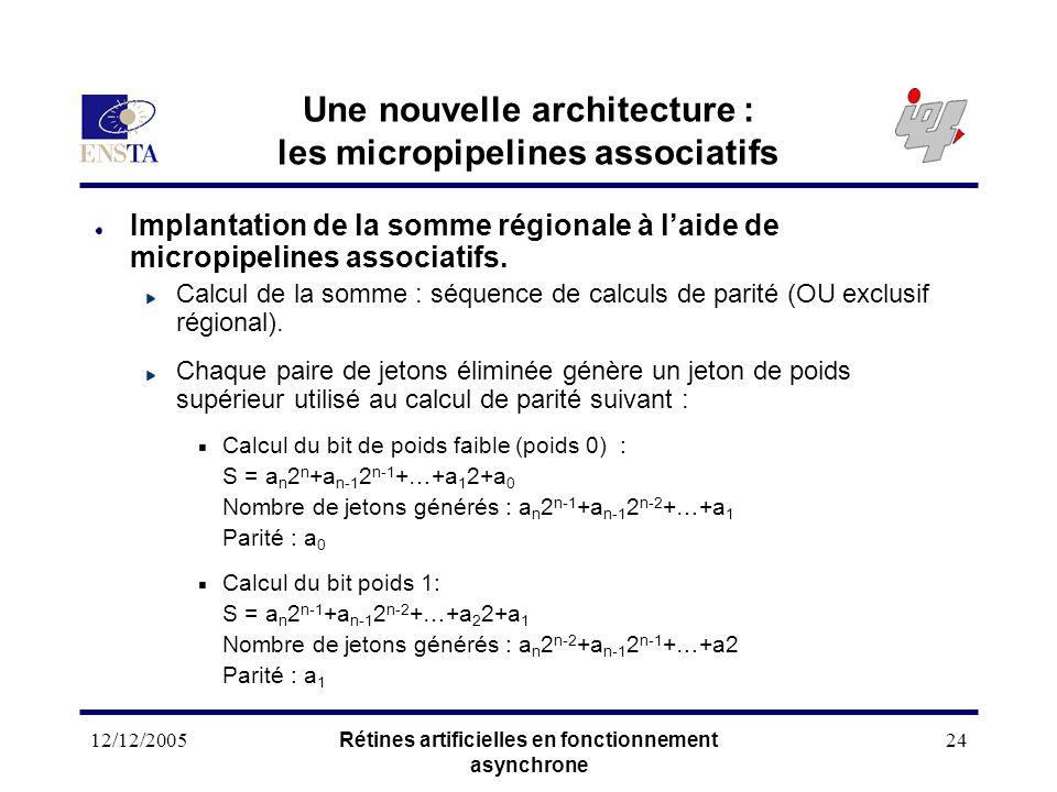 12/12/2005Rétines artificielles en fonctionnement asynchrone 24 Une nouvelle architecture : les micropipelines associatifs Implantation de la somme ré
