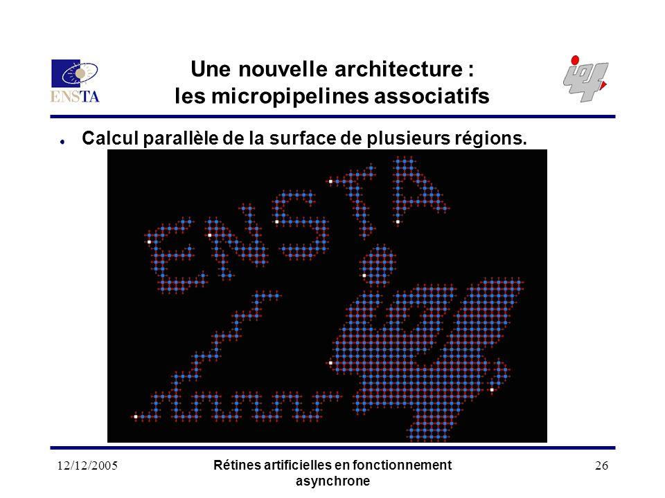 12/12/2005Rétines artificielles en fonctionnement asynchrone 26 Une nouvelle architecture : les micropipelines associatifs Calcul parallèle de la surf