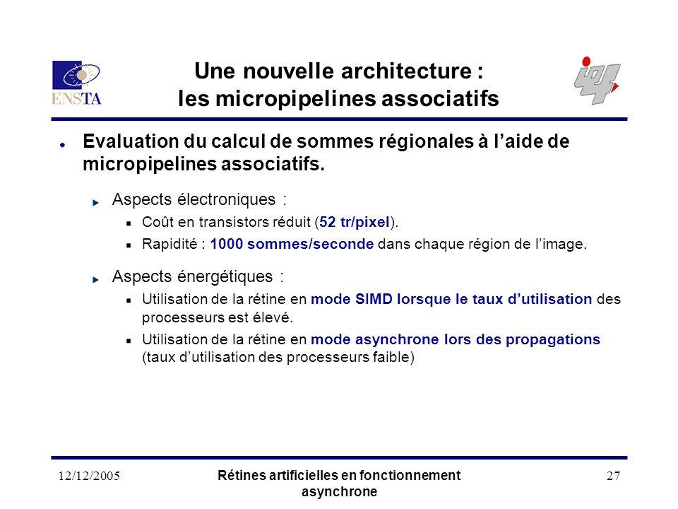 12/12/2005Rétines artificielles en fonctionnement asynchrone 27 Une nouvelle architecture : les micropipelines associatifs Evaluation du calcul de som