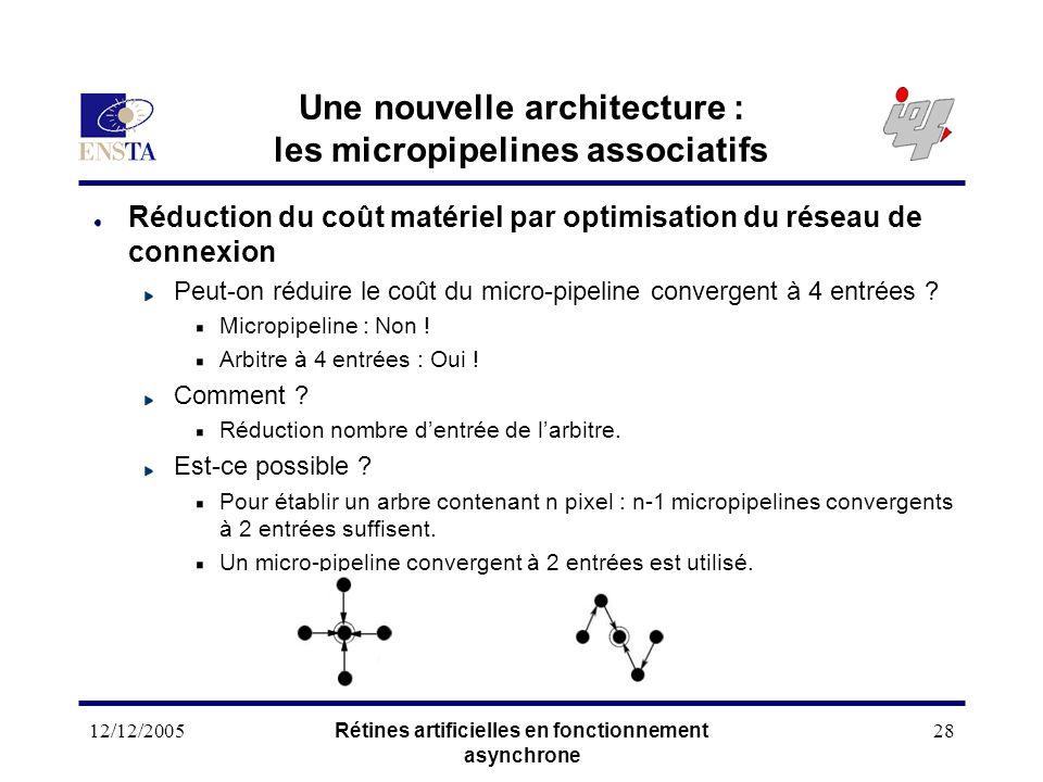 12/12/2005Rétines artificielles en fonctionnement asynchrone 28 Une nouvelle architecture : les micropipelines associatifs Réduction du coût matériel