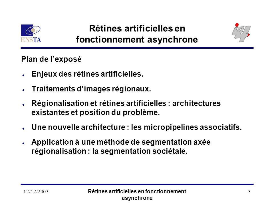 12/12/2005Rétines artificielles en fonctionnement asynchrone 3 Plan de lexposé Enjeux des rétines artificielles. Traitements dimages régionaux. Région