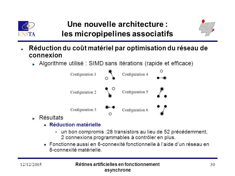 12/12/2005Rétines artificielles en fonctionnement asynchrone 30 Une nouvelle architecture : les micropipelines associatifs Réduction du coût matériel