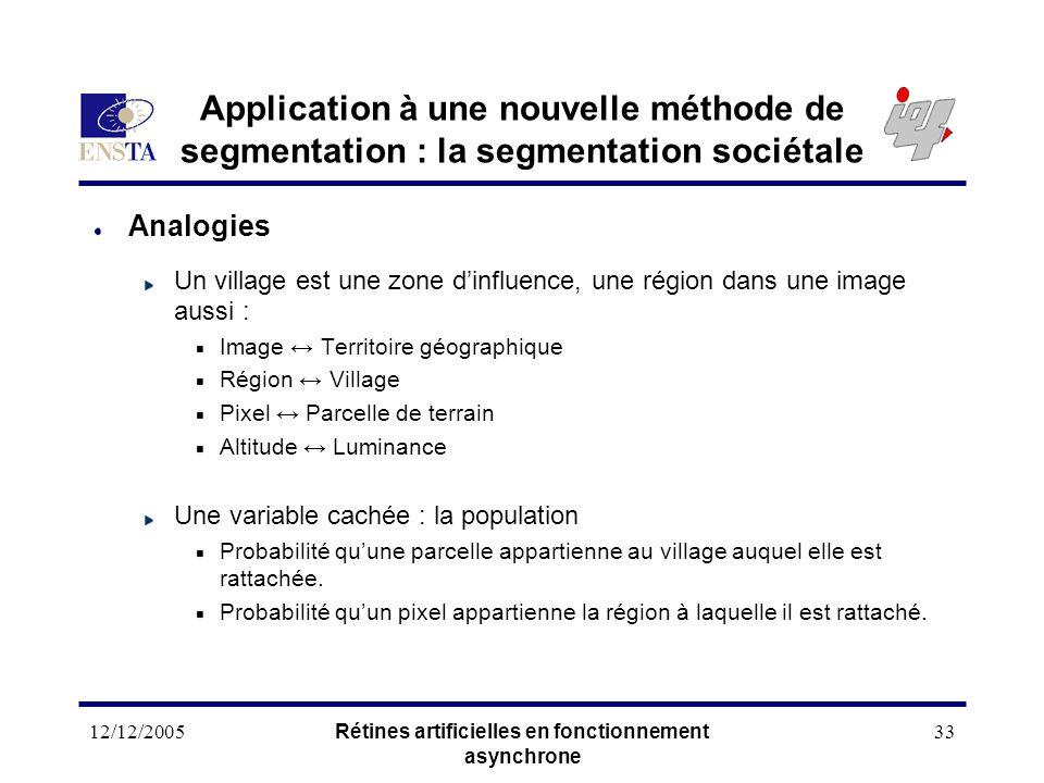 12/12/2005Rétines artificielles en fonctionnement asynchrone 33 Application à une nouvelle méthode de segmentation : la segmentation sociétale Analogi