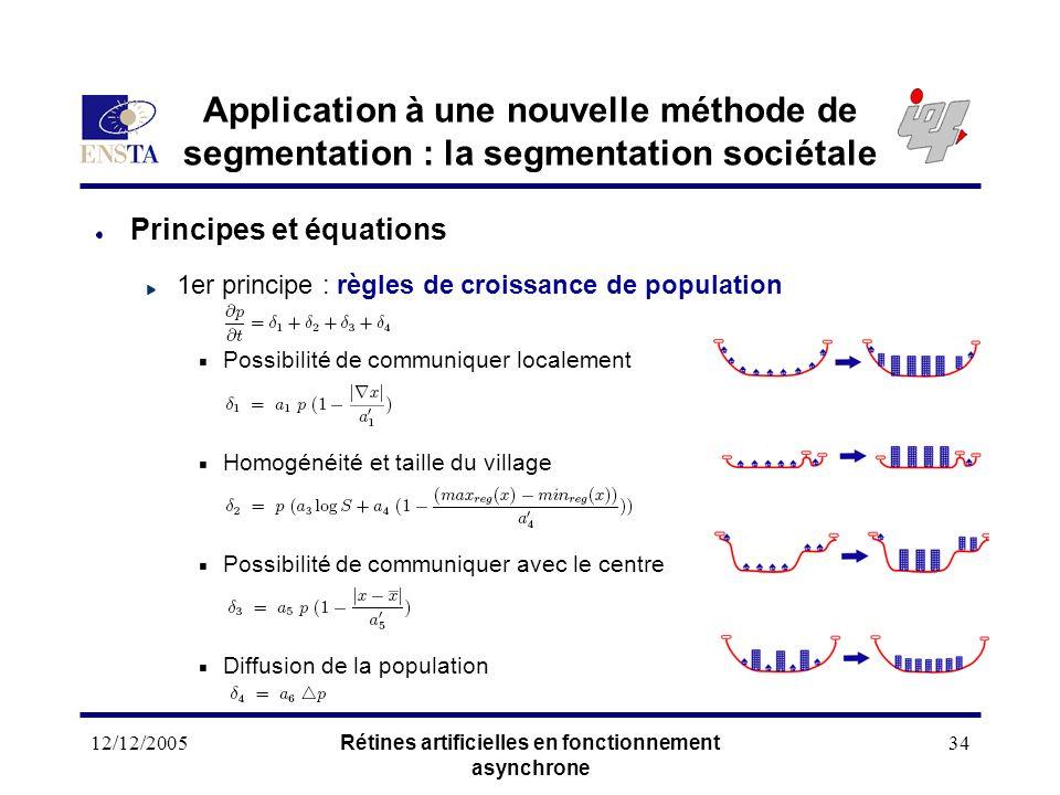 12/12/2005Rétines artificielles en fonctionnement asynchrone 34 Application à une nouvelle méthode de segmentation : la segmentation sociétale Princip