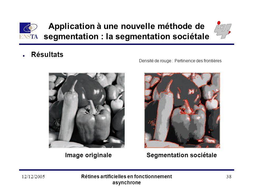 12/12/2005Rétines artificielles en fonctionnement asynchrone 38 Application à une nouvelle méthode de segmentation : la segmentation sociétale Résulta