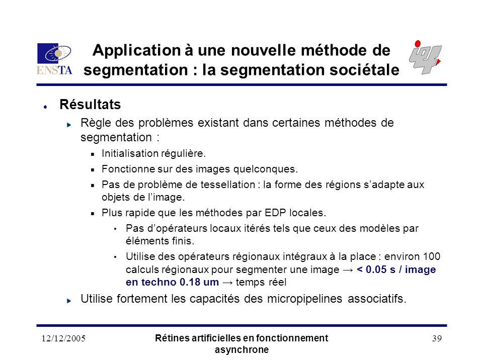 12/12/2005Rétines artificielles en fonctionnement asynchrone 39 Application à une nouvelle méthode de segmentation : la segmentation sociétale Résulta