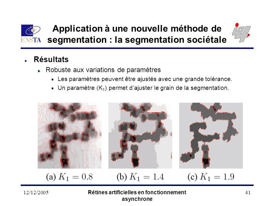 12/12/2005Rétines artificielles en fonctionnement asynchrone 41 Application à une nouvelle méthode de segmentation : la segmentation sociétale Résulta