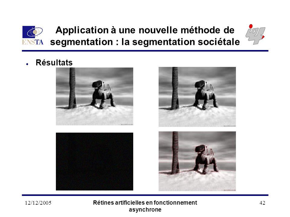 12/12/2005Rétines artificielles en fonctionnement asynchrone 42 Application à une nouvelle méthode de segmentation : la segmentation sociétale Résulta