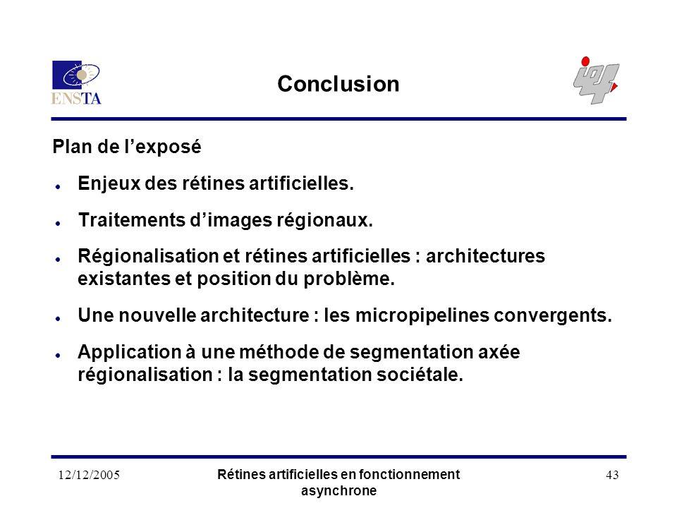 12/12/2005Rétines artificielles en fonctionnement asynchrone 43 Conclusion Plan de lexposé Enjeux des rétines artificielles. Traitements dimages régio