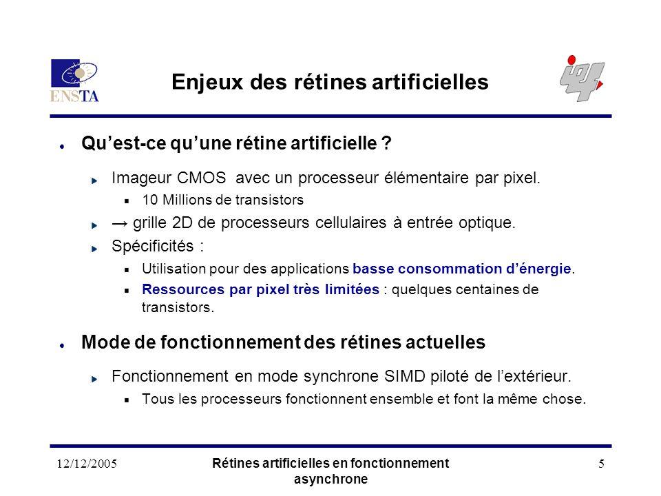 12/12/2005Rétines artificielles en fonctionnement asynchrone 5 Enjeux des rétines artificielles Quest-ce quune rétine artificielle ? Imageur CMOS avec