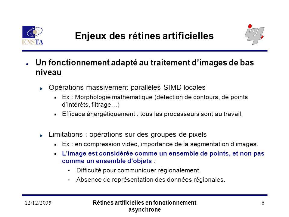 12/12/2005Rétines artificielles en fonctionnement asynchrone 6 Enjeux des rétines artificielles Un fonctionnement adapté au traitement dimages de bas