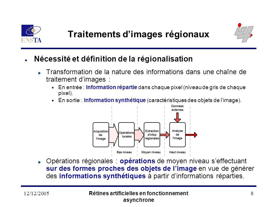 12/12/2005Rétines artificielles en fonctionnement asynchrone 8 Traitements dimages régionaux Nécessité et définition de la régionalisation Transformat