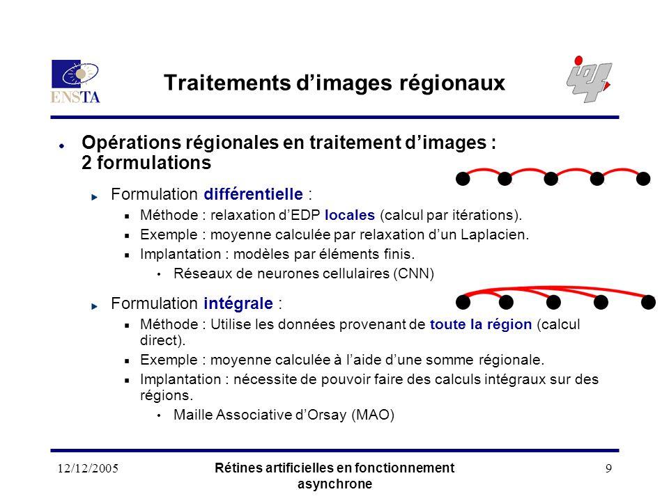 12/12/2005Rétines artificielles en fonctionnement asynchrone 9 Opérations régionales en traitement dimages : 2 formulations Formulation différentielle