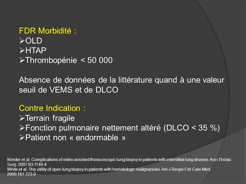 FDR Morbidité : OLD HTAP Thrombopénie < 50 000 Absence de données de la littérature quand à une valeur seuil de VEMS et de DLCO Contre Indication : Te