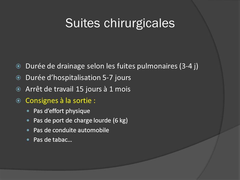 Suites chirurgicales Durée de drainage selon les fuites pulmonaires (3-4 j) Durée dhospitalisation 5-7 jours Arrêt de travail 15 jours à 1 mois Consig