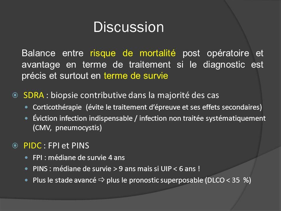 Discussion SDRA : biopsie contributive dans la majorité des cas Corticothérapie (évite le traitement dépreuve et ses effets secondaires) Éviction infe