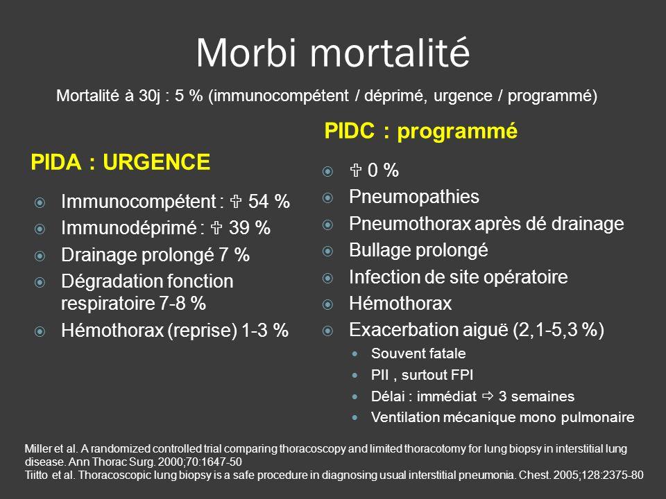Morbi mortalité PIDA : URGENCE PIDC : programmé Immunocompétent : 54 % Immunodéprimé : 39 % Drainage prolongé 7 % Dégradation fonction respiratoire 7-