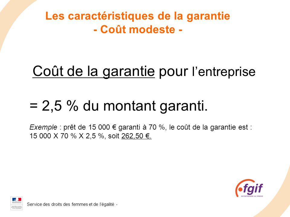 Service des droits des femmes et de légalité - 2008 Les caractéristiques de la garantie - Coût modeste - Coût de la garantie pour lentreprise = 2,5 %