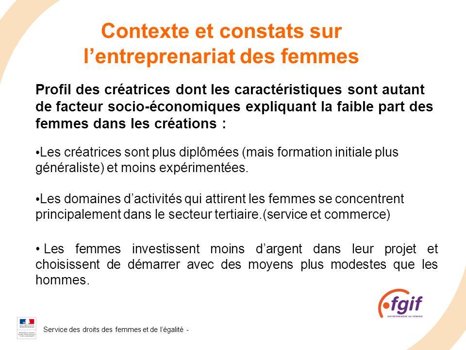 Service des droits des femmes et de légalité - 2008 Contexte et constats sur lentreprenariat des femmes Profil des créatrices dont les caractéristique