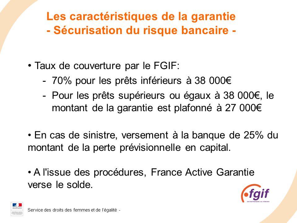 Service des droits des femmes et de légalité - 2008 Les caractéristiques de la garantie - Sécurisation du risque bancaire - Taux de couverture par le