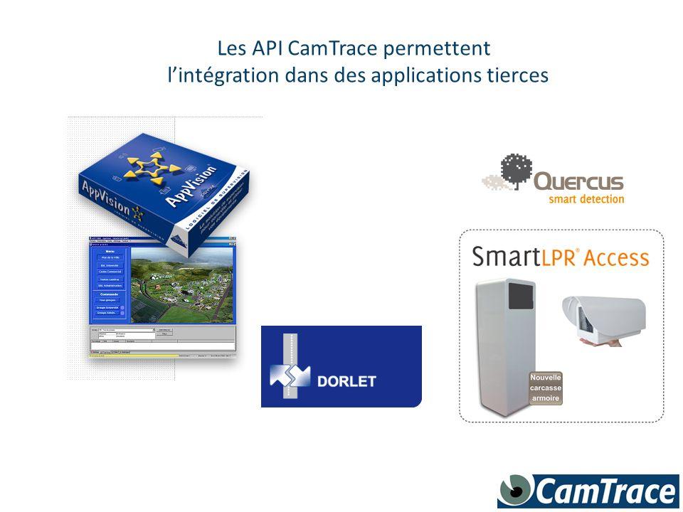 Les API CamTrace permettent lintégration dans des applications tierces