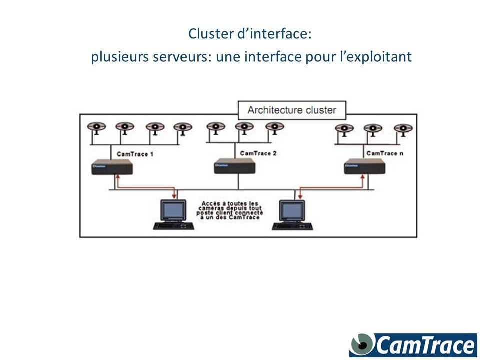 Cluster dinterface: plusieurs serveurs: une interface pour lexploitant