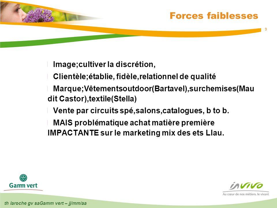 th laroche gv saGamm vert – jj/mm/aa 9 Forces faiblesses Image;cultiver la discrétion, Clientèle;établie, fidèle,relationnel de qualité Marque;Vêtemen