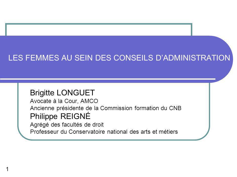 1 LES FEMMES AU SEIN DES CONSEILS DADMINISTRATION Brigitte LONGUET Avocate à la Cour, AMCO Ancienne présidente de la Commission formation du CNB Phili