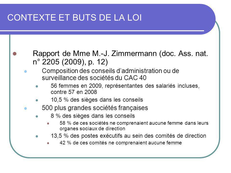 CONTEXTE ET BUTS DE LA LOI Rapport de Mme M.-J. Zimmermann (doc. Ass. nat. n° 2205 (2009), p. 12) Composition des conseils dadministration ou de surve