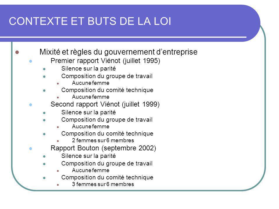 CONTEXTE ET BUTS DE LA LOI Mixité et règles du gouvernement dentreprise Premier rapport Viénot (juillet 1995) Silence sur la parité Composition du gro