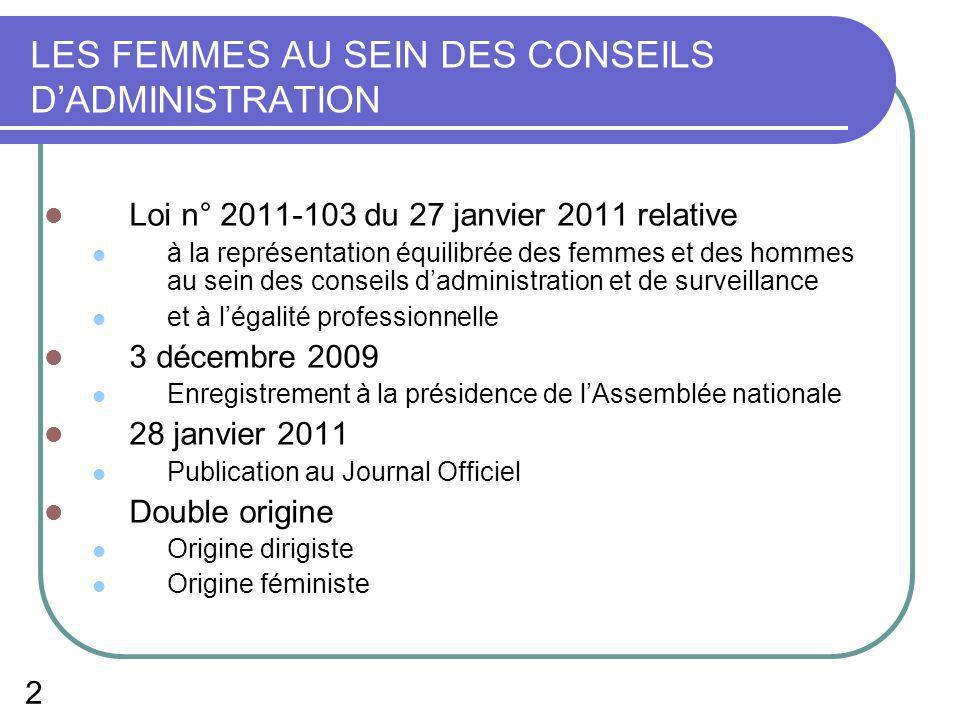 2 LES FEMMES AU SEIN DES CONSEILS DADMINISTRATION Loi n° 2011-103 du 27 janvier 2011 relative à la représentation équilibrée des femmes et des hommes