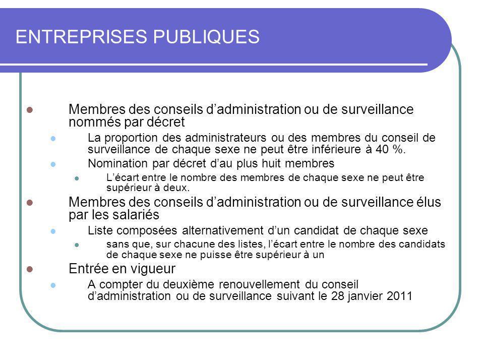 ENTREPRISES PUBLIQUES Membres des conseils dadministration ou de surveillance nommés par décret La proportion des administrateurs ou des membres du co
