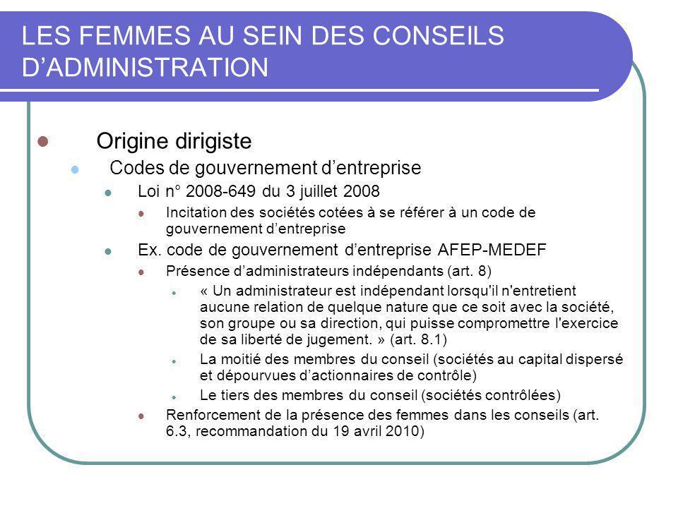 LES FEMMES AU SEIN DES CONSEILS DADMINISTRATION Origine féministe Art.