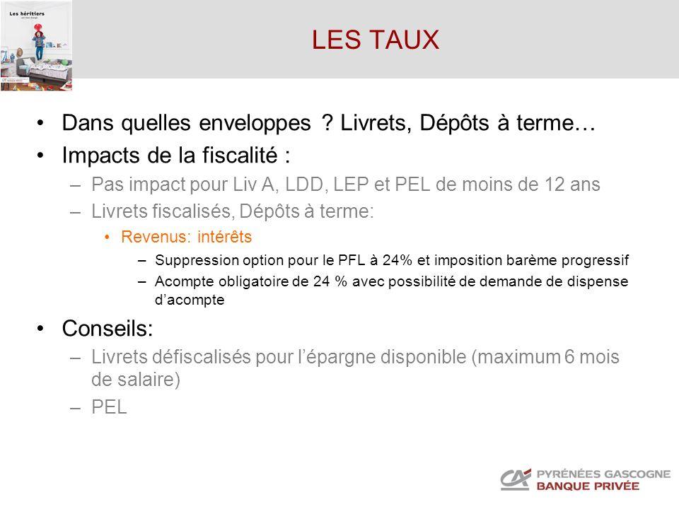 LES TAUX Dans quelles enveloppes ? Livrets, Dépôts à terme… Impacts de la fiscalité : –Pas impact pour Liv A, LDD, LEP et PEL de moins de 12 ans –Livr
