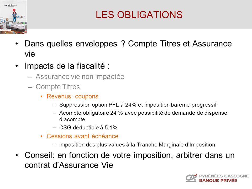 LES OBLIGATIONS Dans quelles enveloppes ? Compte Titres et Assurance vie Impacts de la fiscalité : –Assurance vie non impactée –Compte Titres: Revenus