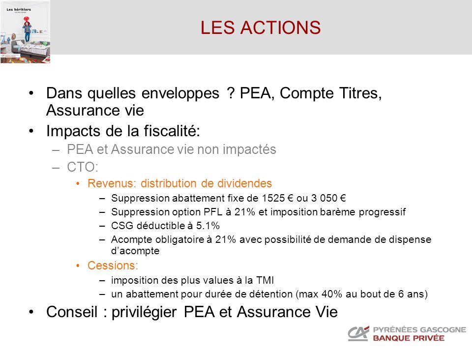 LES ACTIONS Dans quelles enveloppes ? PEA, Compte Titres, Assurance vie Impacts de la fiscalité: –PEA et Assurance vie non impactés –CTO: Revenus: dis