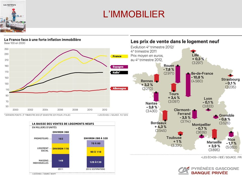 LIMMOBILIER