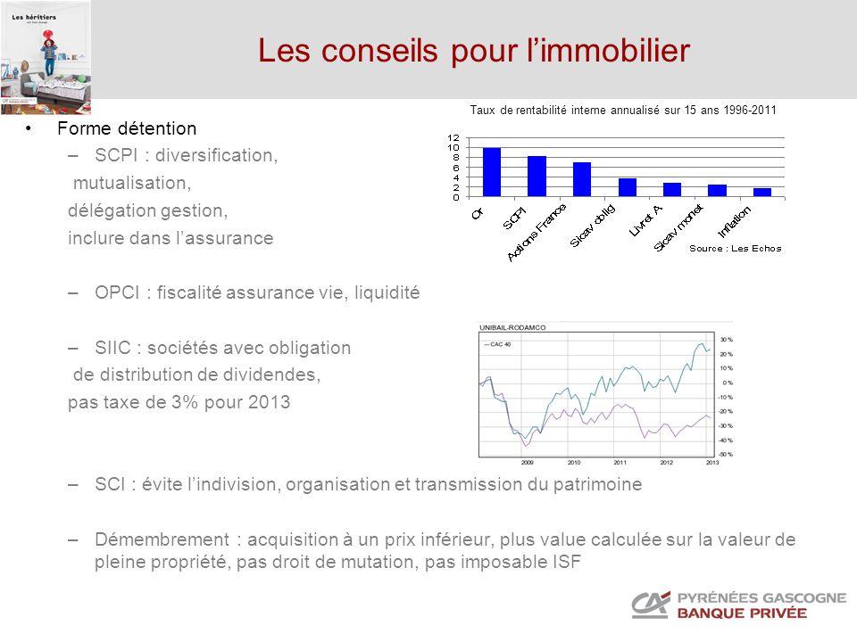 Les conseils pour limmobilier Forme détention –SCPI : diversification, mutualisation, délégation gestion, inclure dans lassurance –OPCI : fiscalité as