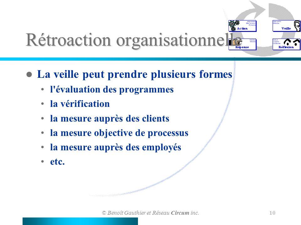 © Benoît Gauthier et Réseau Circum inc. 10 Rétroaction organisationnelle La veille peut prendre plusieurs formes l'évaluation des programmes la vérifi