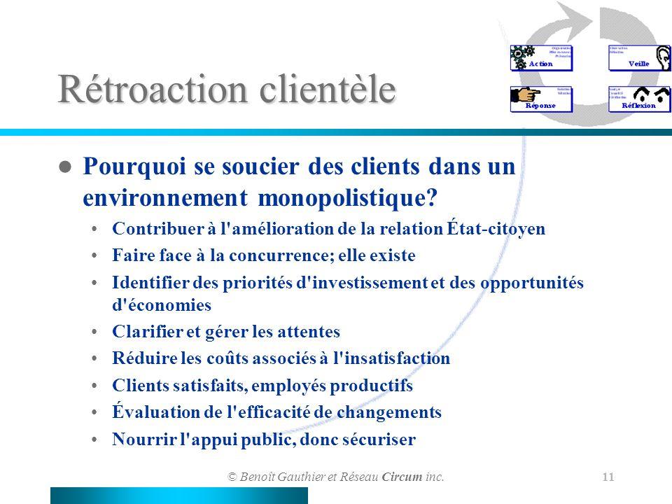 © Benoît Gauthier et Réseau Circum inc. 11 Rétroaction clientèle Pourquoi se soucier des clients dans un environnement monopolistique? Contribuer à l'