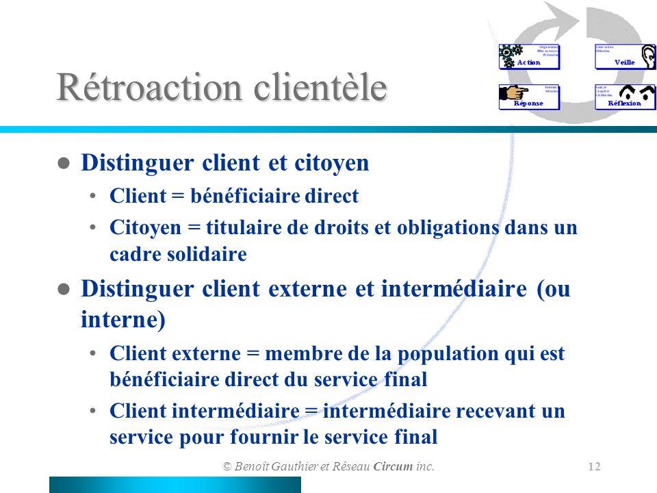 © Benoît Gauthier et Réseau Circum inc. 12 Rétroaction clientèle Distinguer client et citoyen Client = bénéficiaire direct Citoyen = titulaire de droi