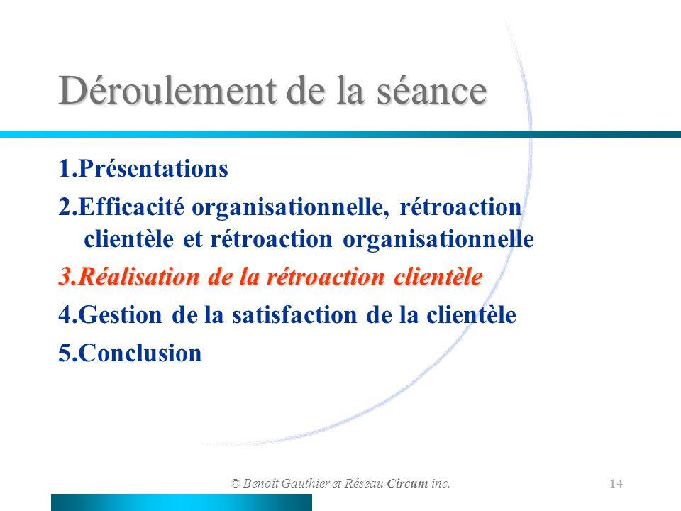 © Benoît Gauthier et Réseau Circum inc. 14 Déroulement de la séance 1.Présentations 2.Efficacité organisationnelle, rétroaction clientèle et rétroacti