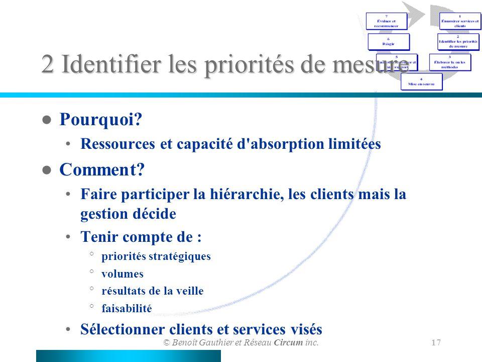 © Benoît Gauthier et Réseau Circum inc. 17 2 Identifier les priorités de mesure Pourquoi? Ressources et capacité d'absorption limitées Comment? Faire