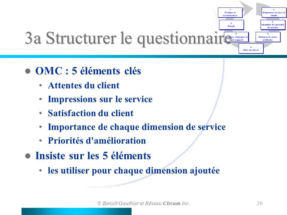© Benoît Gauthier et Réseau Circum inc. 20 3a Structurer le questionnaire OMC : 5 éléments clés Attentes du client Impressions sur le service Satisfac