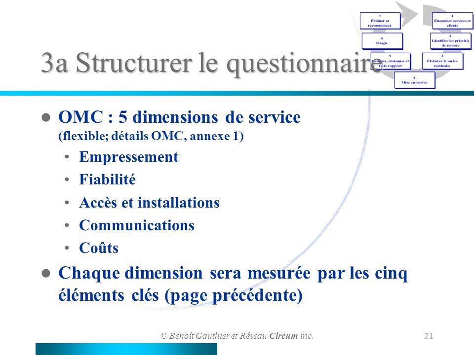 © Benoît Gauthier et Réseau Circum inc. 21 3a Structurer le questionnaire OMC : 5 dimensions de service (flexible; détails OMC, annexe 1) Empressement