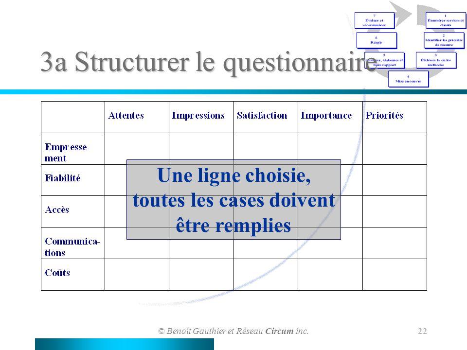 © Benoît Gauthier et Réseau Circum inc. 22 3a Structurer le questionnaire Une ligne choisie, toutes les cases doivent être remplies