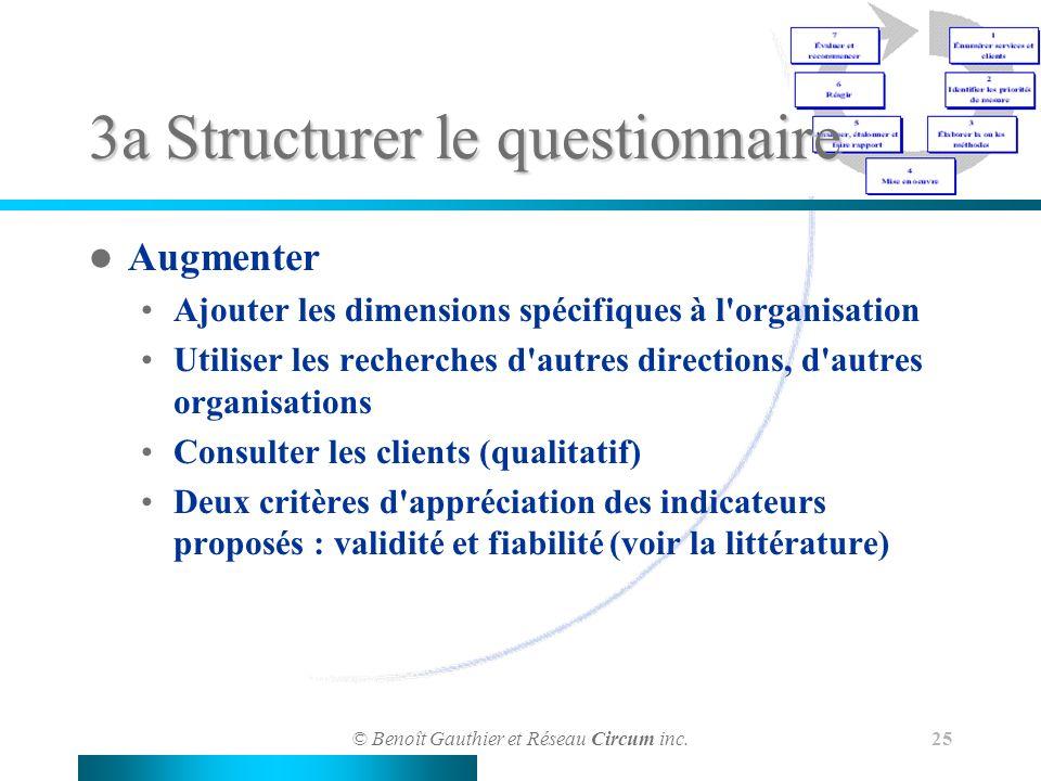 © Benoît Gauthier et Réseau Circum inc. 25 3a Structurer le questionnaire Augmenter Ajouter les dimensions spécifiques à l'organisation Utiliser les r