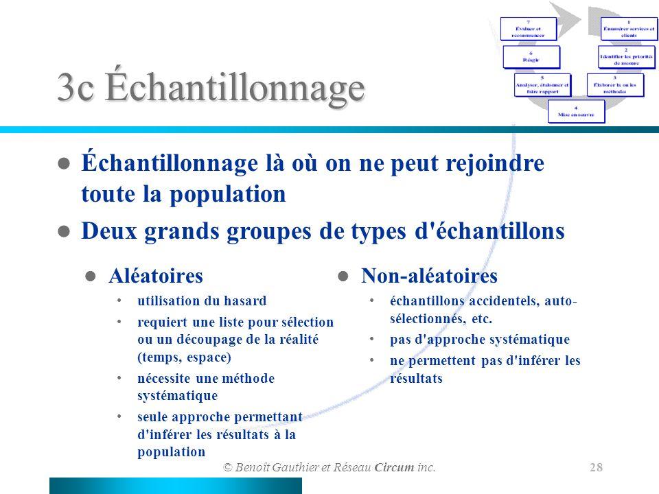 © Benoît Gauthier et Réseau Circum inc. 28 Aléatoires utilisation du hasard requiert une liste pour sélection ou un découpage de la réalité (temps, es